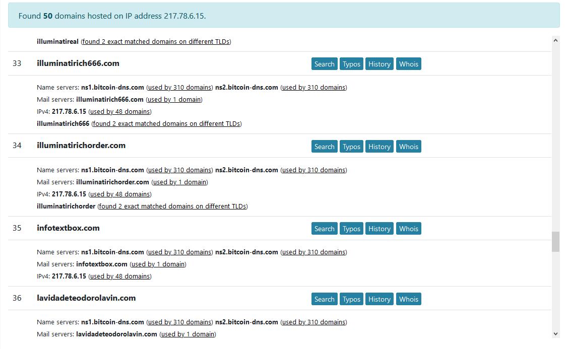 Sitios de la Investigacion